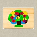 Tranh ghép hình cây táo học đếm Trên cây táo là các miếng ghép khác nhau, mỗi trái táo đều được in các số từ 0-9 giúp bé dễ dàng nhận diện và ghi nhớ các con số.  Trong quá trình ghép tranh hình cây táo học đếm số giúp bé phát triển tư duy logic, khả năng phối hợp giữa suy nghĩ và thực hành, đồng thời rèn luyện tính kiên nhẫn, tỉ mỉ khi muốn tạo ra một sản phẩm hoàn chỉnh.  Size: 20 x 30 cm